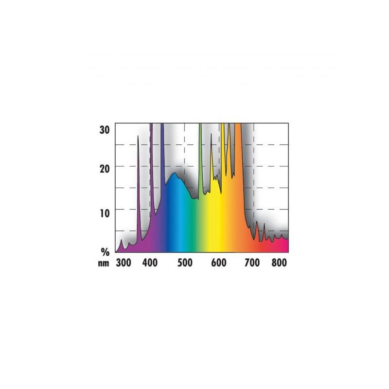 JBL Solar Color T8 – пура за аквариум...