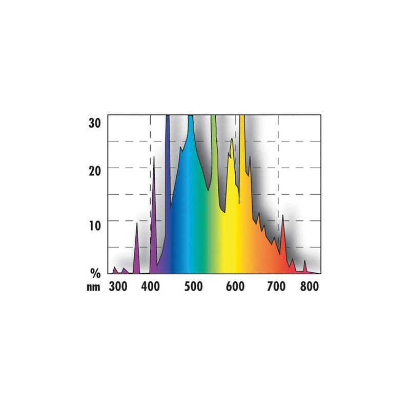 JBL Solar Nature T5 – пура за...